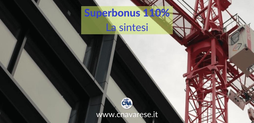 Il riassunto del Superbonus 110 %